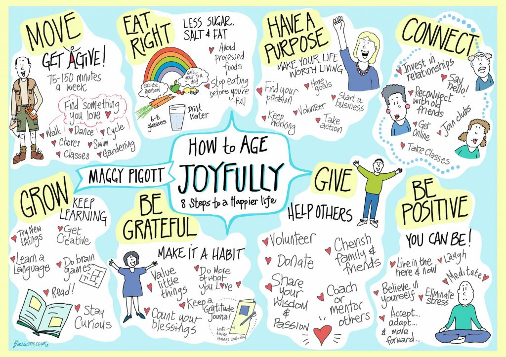 How to age joyfully poster